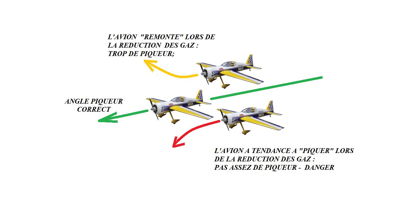 Le piqueur Centrageavionn1
